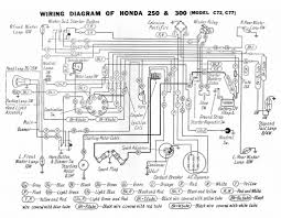 wiring diagram honda cbr scooter 600 f4 physical layout home