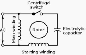 few words about capacitor start cs motors