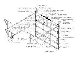door diagram u0026 garage door repair