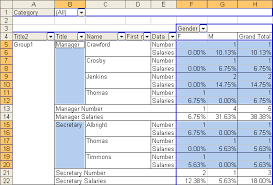 excel easy pivot tables group by in excel sportsnation club