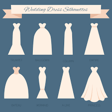 wedding dress terms gown styles and shapes which one is right for you