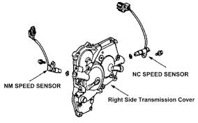 honda electronic transmission problem troubleshoot inspection