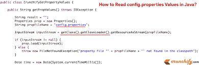 Map In Java Java Properties File How To Read Config Properties Values In Java