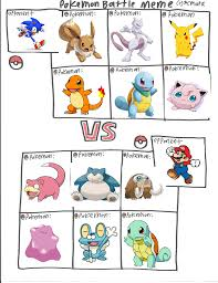 Pokemon Battle Meme - pokemon battle meme by rhiannonthecat on deviantart