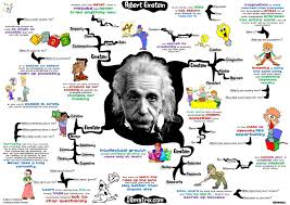 quote einstein innovation what did einstein know about knowledge management all of us are