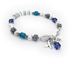 in loving memory charms in memory bracelets with an in memory bead 925 sterling silver