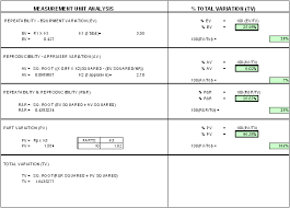 Gage R R Excel Template Measurement System Analysis Msa Tutorial