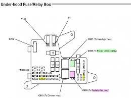 wonderful honda accord fuse box 2003 ideas best image wire