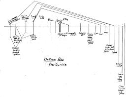 Plot Map Oedipus2 Jpg