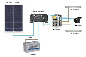 solar dc lighting system off grid lighting kits wind sun