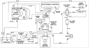 maytag neptune dryer wiring diagram u0026 diagram neptune washer