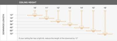 how to measure a ceiling fan how to measure ceiling fan size boatylicious org