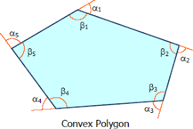 Interior Angles Of Polygon The Polygon Plane Geometry Review
