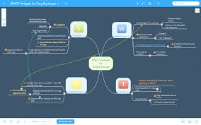 Strategy Map Strategic Planning With Mind Maps Free Templates Focus
