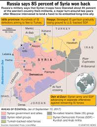 Map Of Syria And Russia Mideast Russia Says Much Of Syria Won Back Infographic