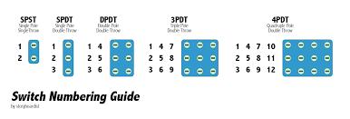 double pole fuse wiring diagram circuit breaker diagram wiring