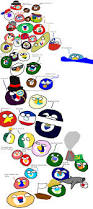 Luzon Map This Is My Polandball Map Of Philippines Luzon Philippines