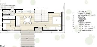 Juniper Floor Plan Juniper House A Camouflaged Small House On The Island Of Gotland