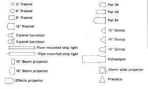 floor mounted stage lighting stage lighting acoustics