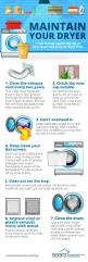 How To Clean A Clothes Dryer 42 Best Appliance Maintenance Tips Images On Pinterest Appliance