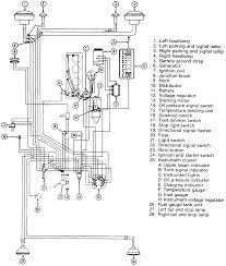 yj ignition switch wiring jeep yj ignition switch wiring diagram