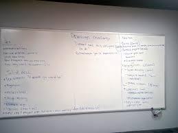 Kick Off Meeting Agenda Template by Planning A Client Kickoff Meeting U2013 Uxinthe6ix U2013 Medium