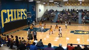 north myrtle beach high boys basketball season highlights
