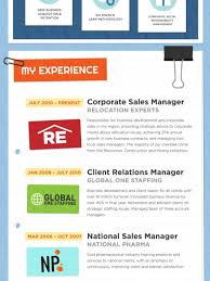 Visual Resume Examples by How To Make A Résumé Shine Visual Ly
