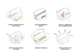 Info Home Design Concept Fr Best 25 Architecture Concept Diagram Ideas On Pinterest Concept