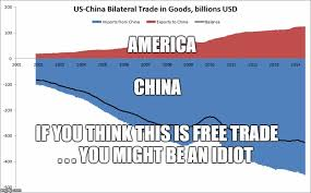 Make A Meme For Free - china versus america on trade imgflip