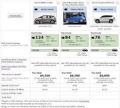 toyota rav4 electric range b class electric drive forum view topic fueleconomy comparison