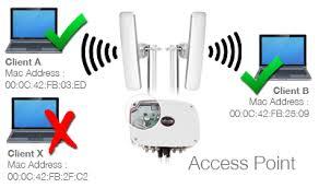 membuat rt rw net mikrotik id wireless manajemen tool