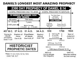 biblical calendar the biblical feast days god s calendar