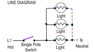 single pole switch wiring methods