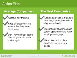 glass door employee reviews average companies the best companies