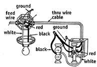 learn electrical wiring how to install a light switch