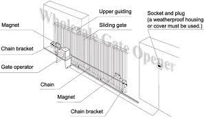aleko ac1400 sliding gate opener
