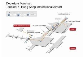 Hong Kong International Airport Floor Plan Destination Guide
