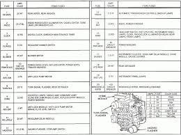 1994 jeep grand fuse diagram diagrams 648523 jeep 2004 fuse box jeep grand