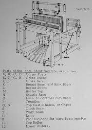 nilus leclerc 45 u2033 mira 1957 the boreal weaver an online diary