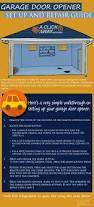 Overhead Door Remote Controls by Garage Door Opener Troubleshooting Setup To Basic Repair Guide