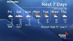 weather on thanksgiving edmonton weather forecast october 13 watch news videos online