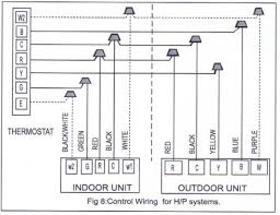 rheem heat pump thermostat wiring diagram wiring diagram and