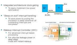 low power systems design engineering community