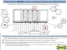 alimentation electrique cuisine eclairage pour plan de travail et caissons muraux metod pdf