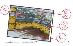 renovation cuisine chene comment faire une renovation cuisine chene