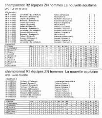 horaire de bureau 30 beautiful horaire bureau vallee localsonlymovie com