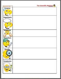 free scientific method worksheet for kids frugal homeschool