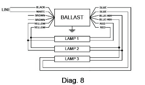 rapid start ballast wiring diagram wiring diagram simonand