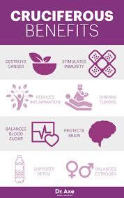 cruciferous vegetables cancer killer or thyroid killers
